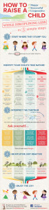 The-Child-Whisperer-How-To-Infographic